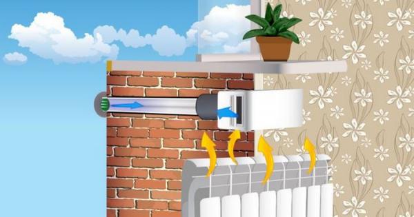 Вентканал над радиатором отопления