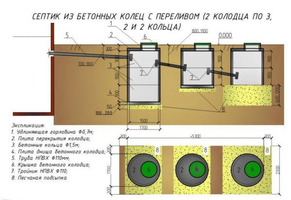 Схема устройства конструкции