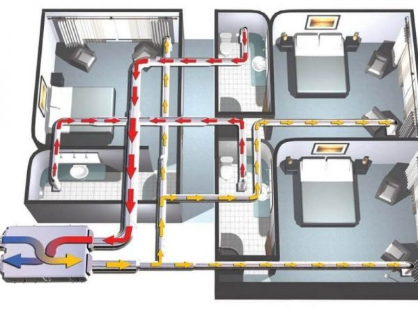 Приточно-вытяжная вентиляция для квартиры
