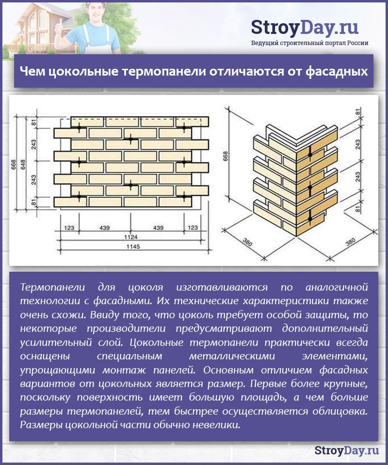 Чем цокольные термопанели отличаются от фасадных