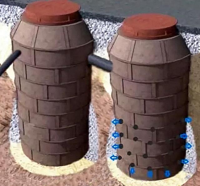 Двухкамерный септик из пластиковых колец — с герметичной емкостью для накопления и отстоя стоков, и с перфорированной - для вывода очищенной воды в дренаж.