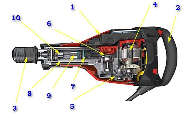 Схема устройства и действия электрического отбойного молотка