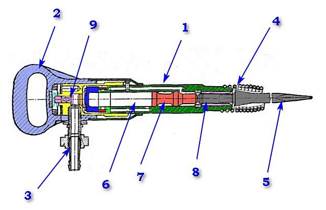 Схема и принцип действия пневматического отбойного молотка.