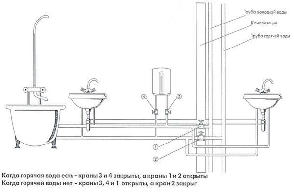 Схема установки проточного водонагревателя напорного типа