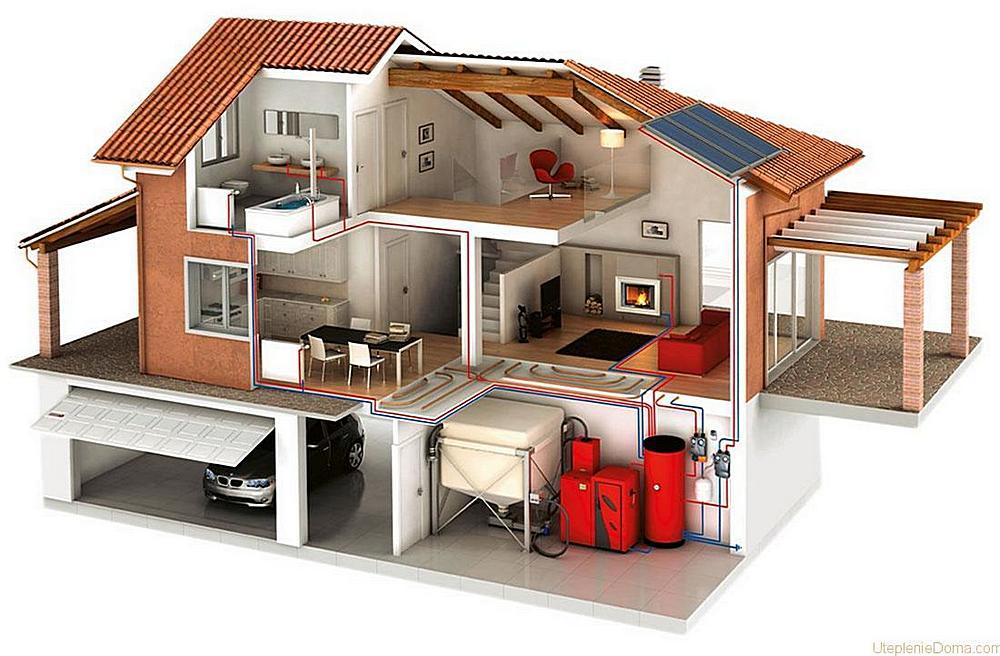 Способы экономного отопления частного дома