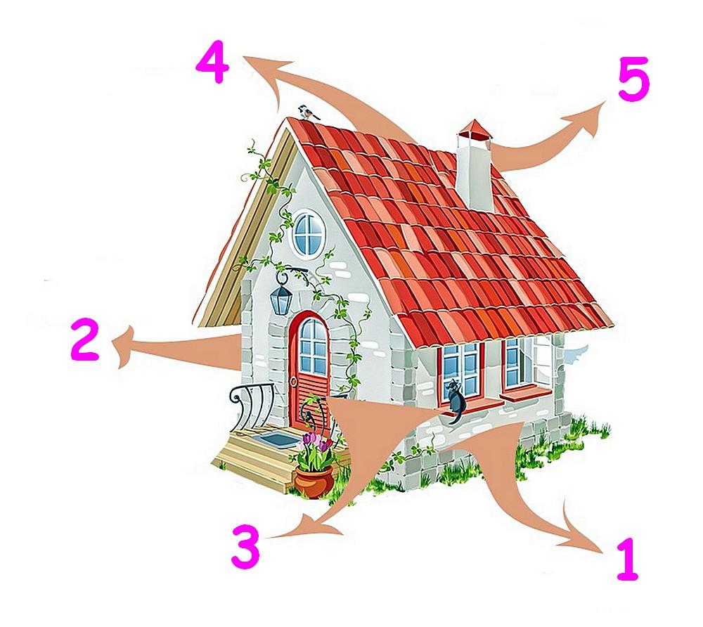 Это еще не все, но основные пути теплопотерь жилого дома.