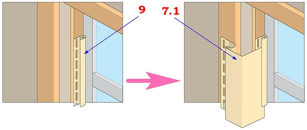 Формирование оконного откоса с помощью околооконного (поз.7.1) и финишного (поз. 9) профилей.