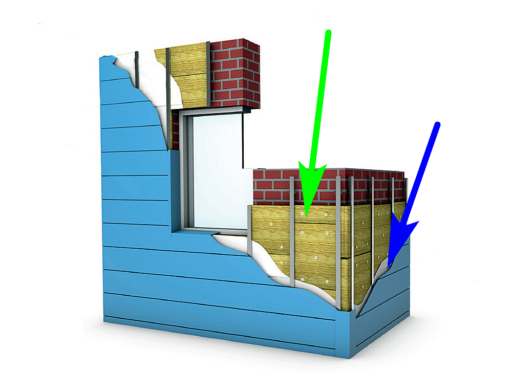 Толщина утеплителя, да еще плюс толщина воздушной прослойки вентилируемого фасада – может получиться очень даже «неслабое» расстояние от стены до монтажной стороны направляющих каркаса.