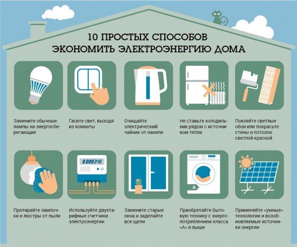 10 простых способов экономить электроэнергию дома
