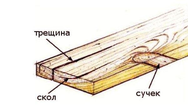 Не используйте для создания козел древесину с явными дефектами