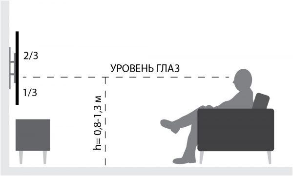Схема для определения высоты монитора