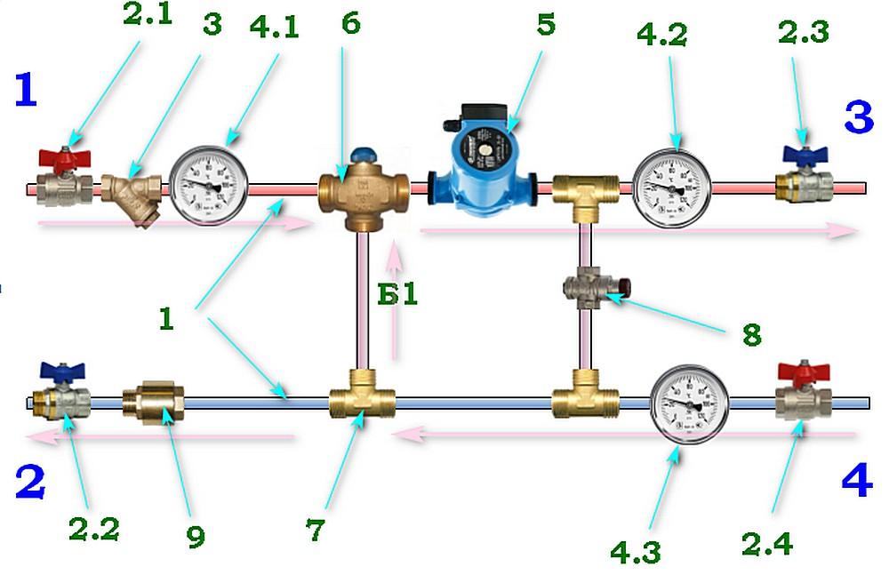 Схема смесительного узла с ручным балансировочным трехходовым клапаном