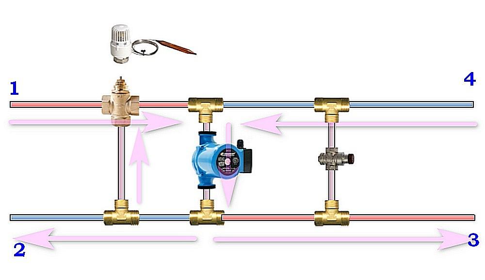 Схема с параллельным расположением циркуляционного насоса в смесительном узле.