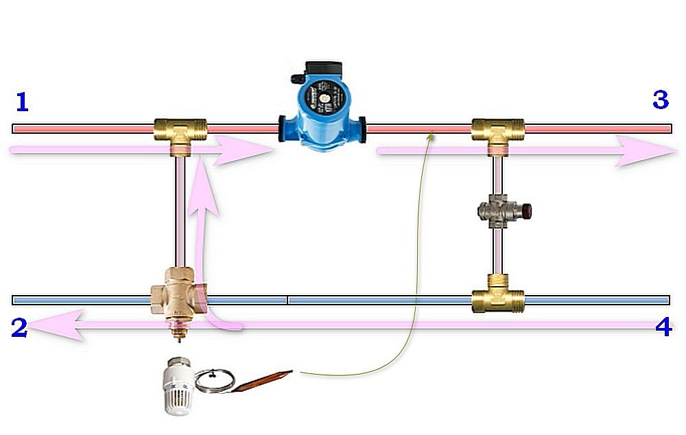 Схема насосно-смесительного узла с трехходовым разделительным клапаном
