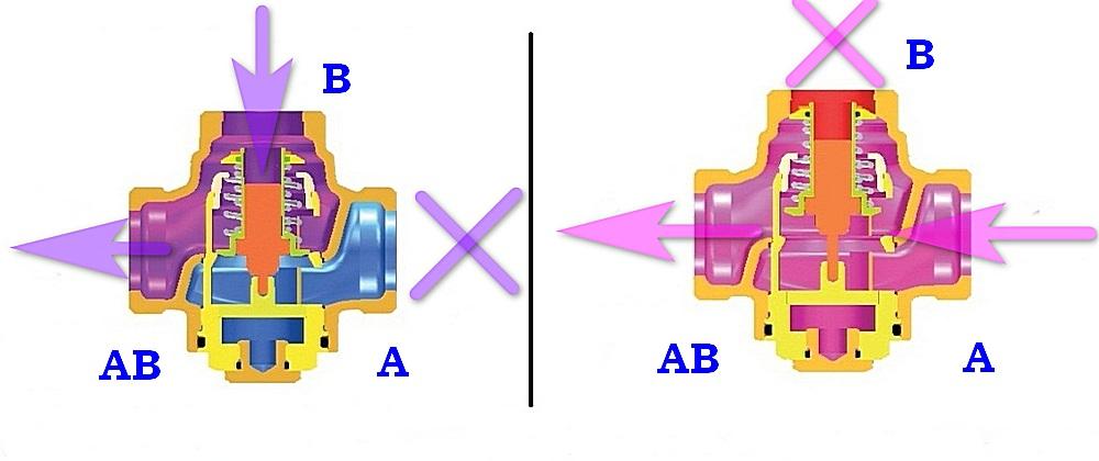 Схема работы трехходового клапана в обвязке котла.