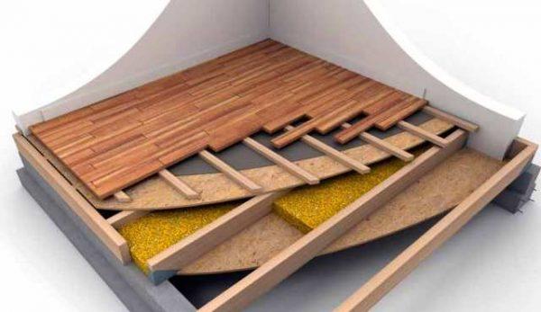 Утеплитель для пола в деревянном доме – какой лучше?