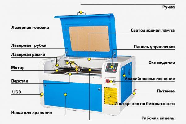 Устройство лазерного гравера