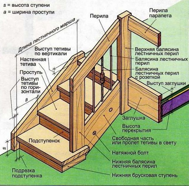 Устройство межэтажной лестницы своими руками 92