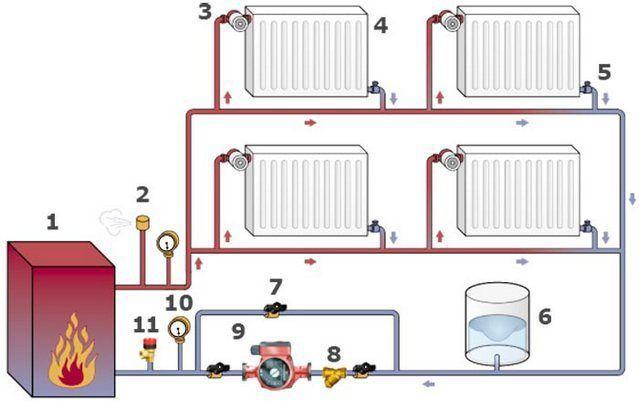 Однотрубная система отопления - надежная, но устаревшая