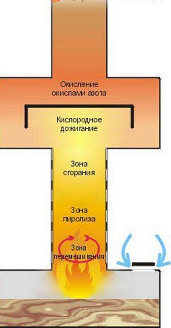 Общая принципиальная схема