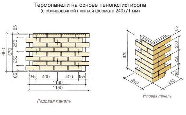 Размеры термопанелей, места крепления к стенам