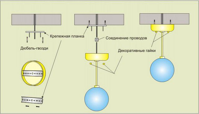 Схема подвеса люстры на монтажную планку