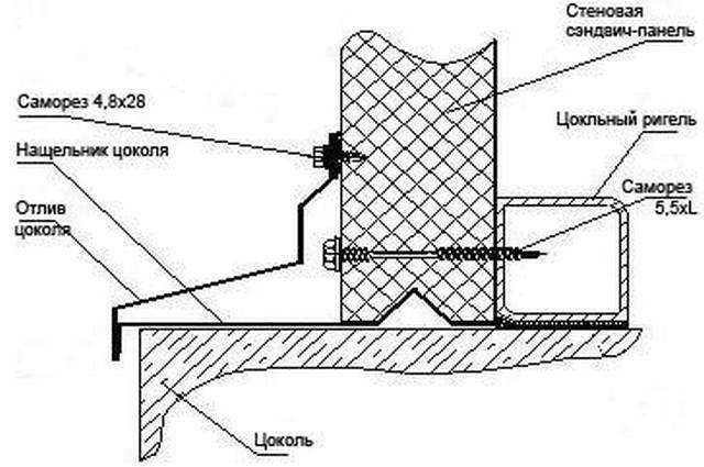 Схема узла крепления панели на цоколе
