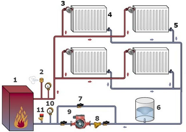 Двухтрубная система обеспечивает равномерность нагрева помещений