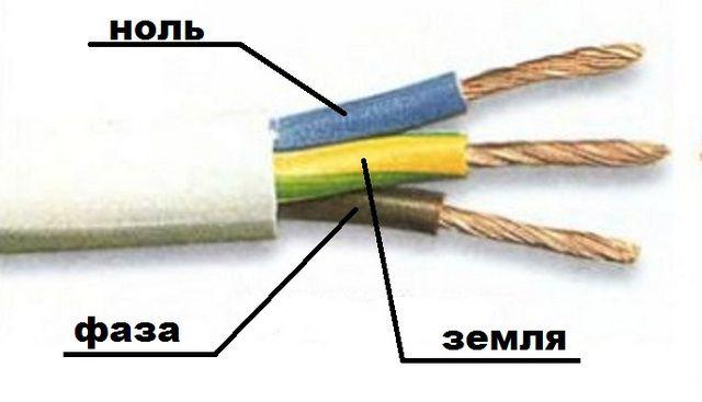 Стандартная цветовая маркировка проводов
