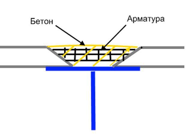 Заделка объемной дыры в потолочном перекрытии - примерная схема