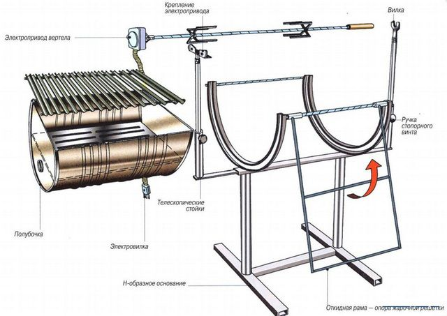 Показ барбекю из метала барбекю на чертежах обозначение