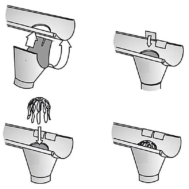 Примерная схема установки воронки с сеткой-уловителем крупного мусора