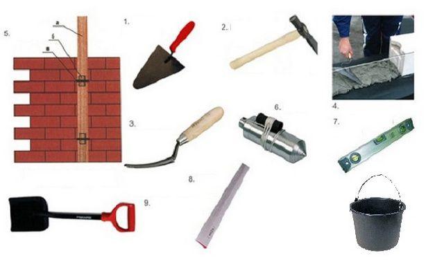 Инструменты, которые потребуются для обкладывания печи кирпичом