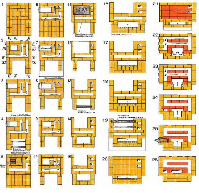 Общая схема порядовой кладки с 1 по 26 ряды. На схеме второго ряда указаны направления сечений (см рисунки выше)
