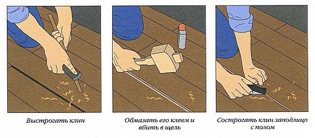 Заделывание крупных щелей с использованием реек - клиньев