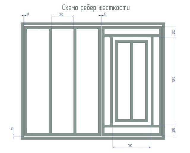 Один из вариантов исполнения рамы гаражных ворот, к которой будет крепиться деревянная обрешетка