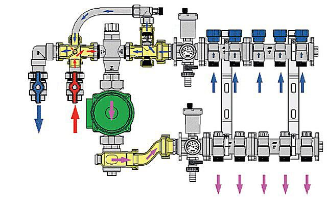 Так работает коллекторно-смесительный узел с четырехходовым краном