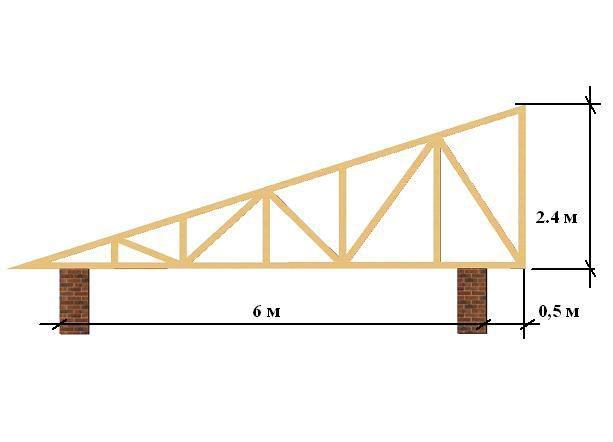 Для ската крыши можно соорудить деревянную конструкцию