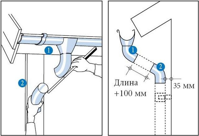 Примерная схема крепления водосточной трубы вдоль стены дома