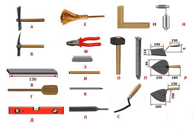 Набор инструмента печника