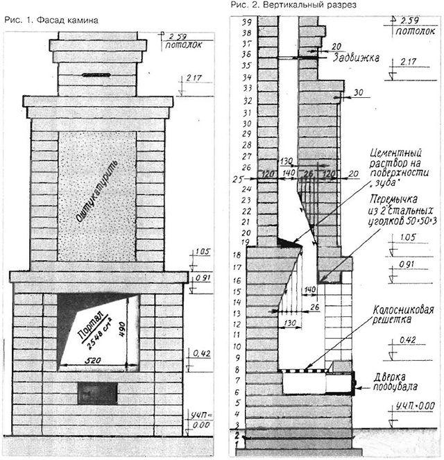 Фасад и вертикальный разрез камина
