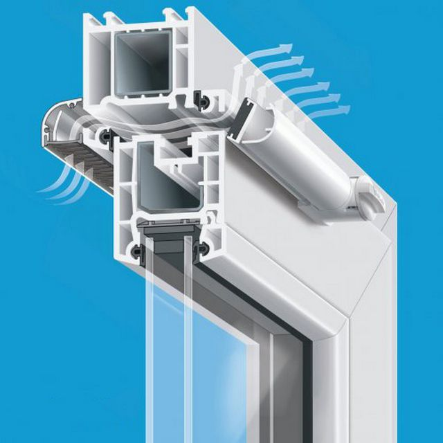 Могут быть предложены дополнительные опции, например, система вентиляции