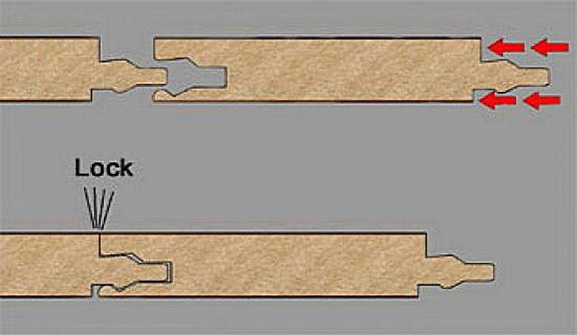 """Схема устройства и работы замка типа """"Lock"""""""