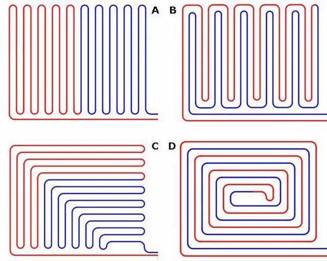 Возможны самые разные вариации базовых раскладок