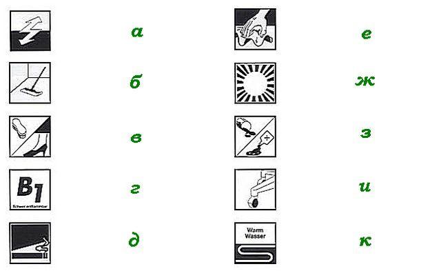 Информационные пиктограммы могут многое рассказать о качествах ламинированных панелей