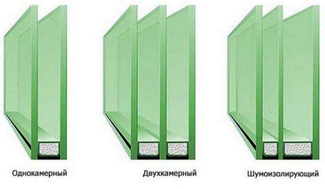 Однокамерный и двухкамерные стеклопакеты различной компоновки