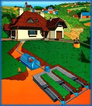 Автономная канализация своими руками