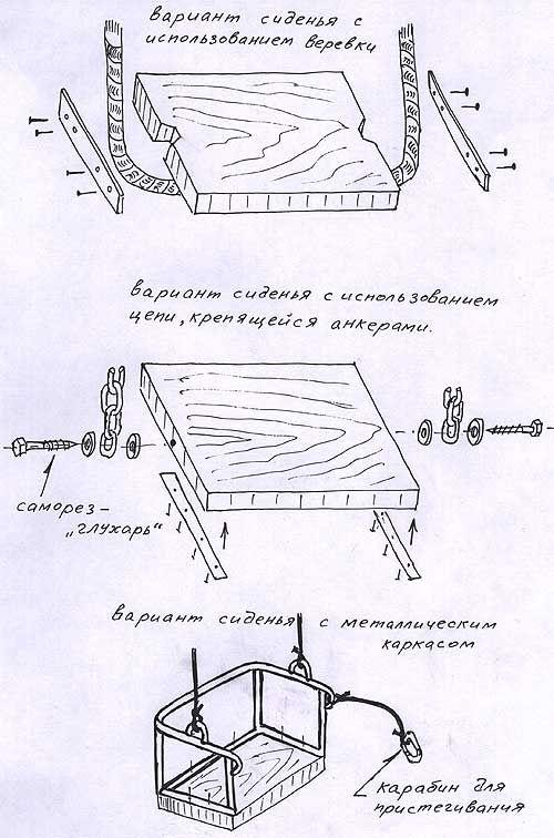 Варианыт крепления сиденья для качели