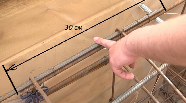 Фундамент для бани своими руками пошаговая инструкция