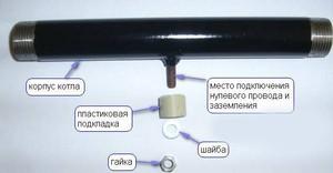 Электродные котлы своими руками